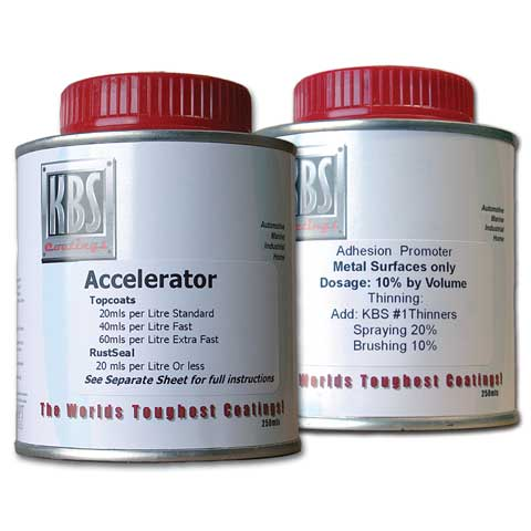 Thinners & Additives